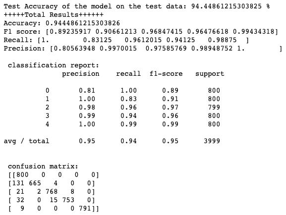 conv1d_result (1).png